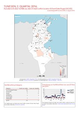 Tunisia Maps ecoinet