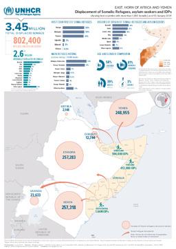 Somalia - Maps - ecoi.net